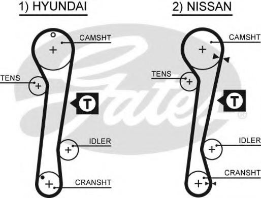 Timing Belt for Hyundai MATRIX (FC) - alvadi ee