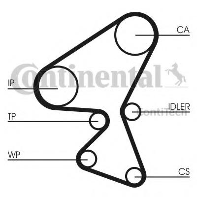 Timing Belt Suzuki Liana Er Parts
