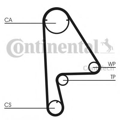 Timing Belt CONTITECH CT863 for Honda, Rover