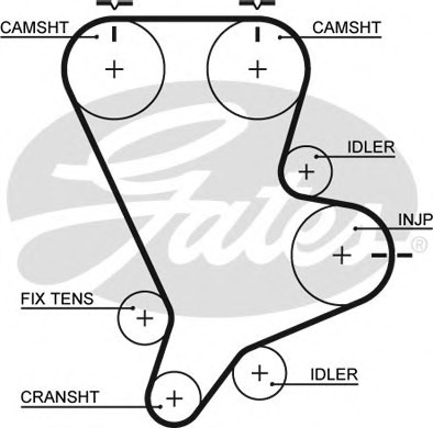 Kia Carnival Timing Belt Diagram Wiring Diagram