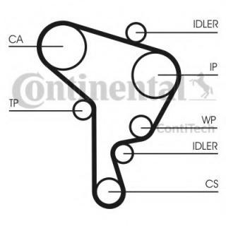 Timing Belt Kit CONTITECH CT946K1