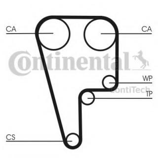 Timing Belt Kit RUVILLE 5740071 for HONDA INTEGRA (DB