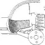Takapyörän sisäinen kaari