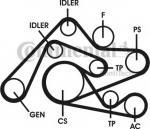 Поликлиновой ременный комплект